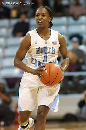 DWHoops Photo  - UNC Players: #1 She'la White