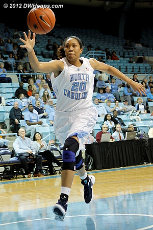 The first of Carolina's 21 turnovers was a Candace Wood pass just out of Shegog's reach  - UNC Players: #20 Chay Shegog