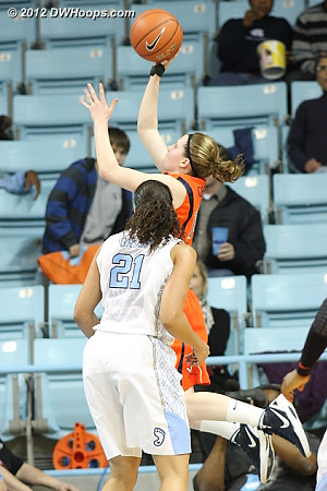 Gerson and Moorer scored back-to-back layups to give Virginia a 12-11 lead  - UVA Players: #14 Lexie Gerson