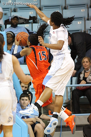 Moorer slashes through the UNC defense  - UVA Players: #15 Ariana Moorer