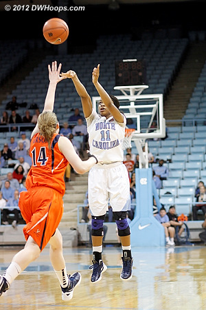 Rountree hits a three during a 10-0 Tar Heel run  - UNC Players: #11 Brittany Rountree