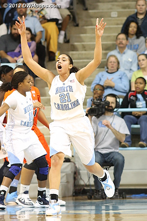 Gross on defense  - UNC Players: #21 Krista Gross