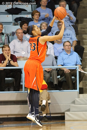 Even her open looks didn't go down  - UVA Players: #23 Ataira Franklin