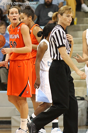 Chelsea Shine apparently surprised at a Dee Kanter call  - UVA Players: #50 Chelsea Shine