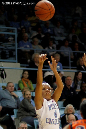 Wood was 3-9 from distance, but this was a miss  - UNC Players: #4 Candace Wood
