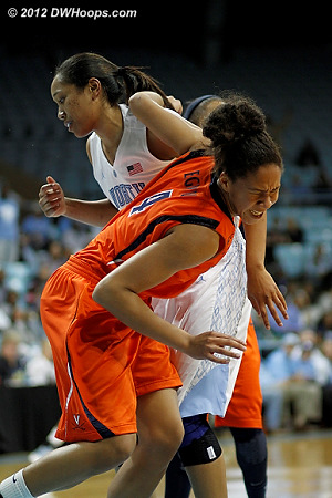 Collision in the paint  - UNC Players: #20 Chay Shegog - UVA Tags: #4 Simone Egwu