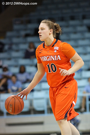 Virginia's starters all played at least 33 minutes - Wolfe provided seven minutes of relief  - UVA Players: #10 Kelsey Wolfe