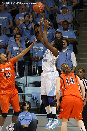 A flurry of scoring in the last two minutes of the first half.  - UNC Players: #33 Laura Broomfield
