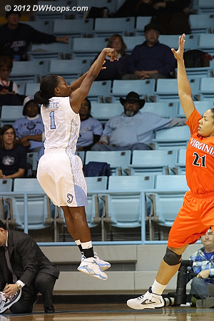 White's trey is good, 35-22 UNC with 37 ticks left  - UNC Players: #1 She'la White - UVA Tags: #21 Jazmin Pitts