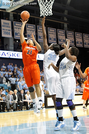 Pitts beats the halftime buzzer to cut the Heels lead to 11  - UNC Players: #32 Waltiea Rolle, #33 Laura Broomfield - UVA Tags: #21 Jazmin Pitts