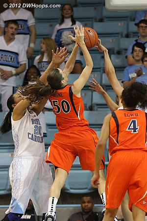 Gross (obscured, right) blocks a Shine shot  - UNC Players: #20 Chay Shegog, #21 Krista Gross - UVA Tags: #50 Chelsea Shine