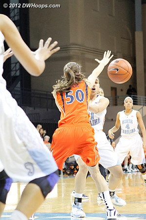 Gross whips a pass past Shine to Shegog's outstretched hands (left)  - UNC Players: #20 Chay Shegog, #21 Krista Gross - UVA Tags: #50 Chelsea Shine