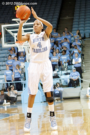 Wood again from behind the arc, left wide open  - UNC Players: #4 Candace Wood
