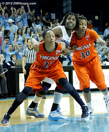 Virginia box-out  - UNC Players: #33 Laura Broomfield - UVA Tags: #23 Ataira Franklin, #30 Telia McCall