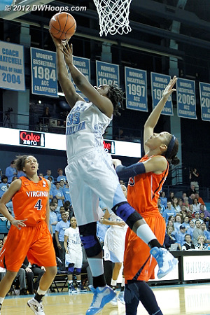 DWHoops Photo  - UNC Players: #33 Laura Broomfield