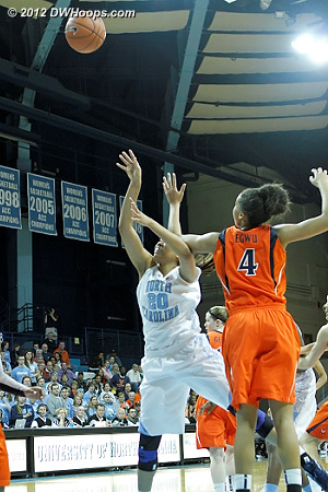 One of just two Shegog misses on the night  - UNC Players: #20 Chay Shegog - UVA Tags: #4 Simone Egwu