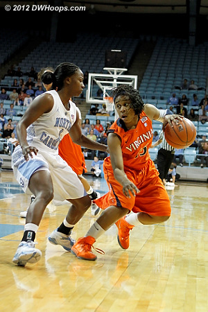 Well guarded  - UNC Players: #1 She'la White - UVA Tags: #15 Ariana Moorer