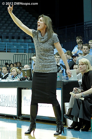 Boyle calls the play  - UVA Players: Head Coach Joanne Boyle