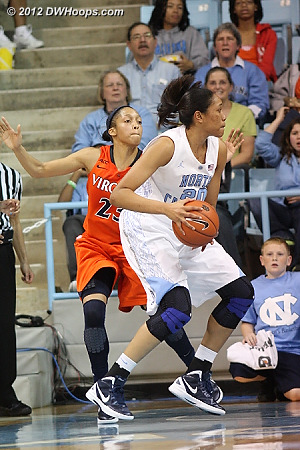 Chay Shegog post move sequence  - UNC Players: #20 Chay Shegog - UVA Tags: #23 Ataira Franklin