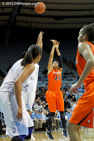Franklin's three cuts UNC lead in half  - UVA Players: #23 Ataira Franklin