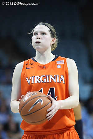 Second one was good, Hoos trail 50-48  - UVA Players: #14 Lexie Gerson