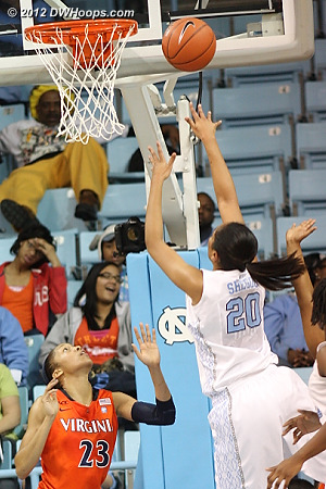 No answer for Shegog - 52-48 Carolina  - UNC Players: #20 Chay Shegog - UVA Tags: #23 Ataira Franklin