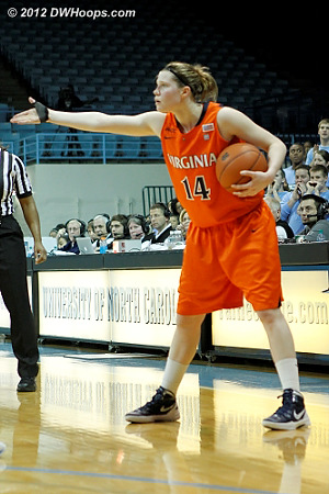Something not quite right with the play  - UVA Players: #14 Lexie Gerson
