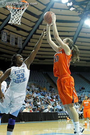 Shine sticks back a Franklin miss over Broomfield, Cavs trail by two  - UNC Players: #33 Laura Broomfield - UVA Tags: #50 Chelsea Shine