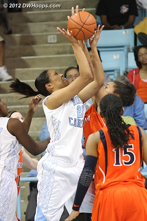 Rejection by Egwu  - UNC Players: #20 Chay Shegog - UVA Tags: #4 Simone Egwu