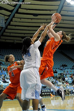Good defense by Ruffin-Pratt as Gerson goes for the tie  - UNC Players: #44 Tierra Ruffin-Pratt - UVA Tags: #14 Lexie Gerson