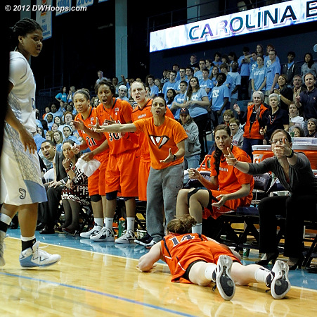 Ruffin-Pratt was called for the trip  - UNC Players: #44 Tierra Ruffin-Pratt - UVA Tags: #14 Lexie Gerson