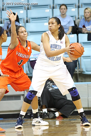 This time it's a stalemate  - UNC Players: #20 Chay Shegog - UVA Tags: #4 Simone Egwu