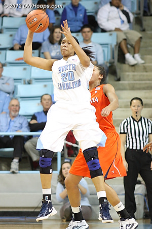 DWHoops Photo  - UNC Players: #20 Chay Shegog