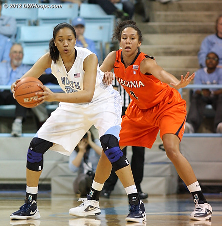 DWHoops Photo  - UNC Players: #44 Tierra Ruffin-Pratt - UVA Tags: #4 Simone Egwu