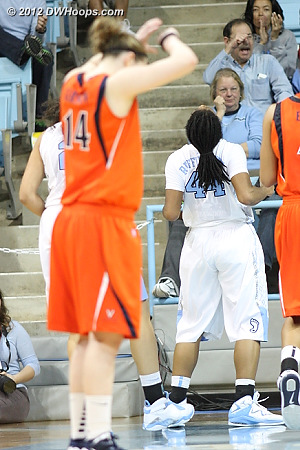 No caption needed  - UNC Players: #44 Tierra Ruffin-Pratt - UVA Tags: #14 Lexie Gerson