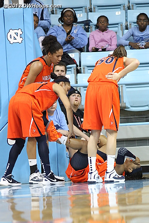 Moorer, one of Virginia's iron women, was hurt on the play  - UVA Players: #15 Ariana Moorer