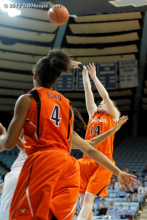 Gerson cuts it to one  - UVA Players: #14 Lexie Gerson
