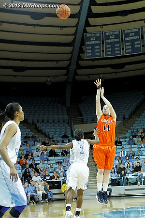 Virginia was out of answers  - UVA Players: #14 Lexie Gerson