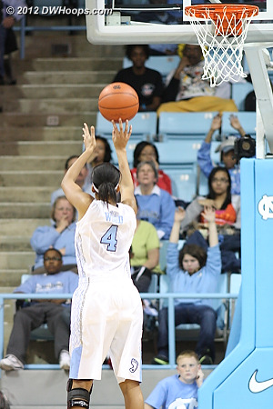 DWHoops Photo  - UNC Players: #4 Candace Wood