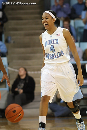 Ballgame - Carolina wins 64-56  - UNC Players: #4 Candace Wood