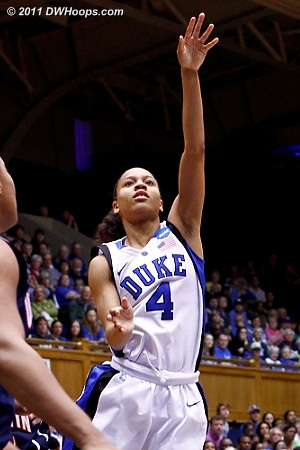 Floater for Wells is good, Duke up 17-10  - Duke Tags: #4 Chloe Wells