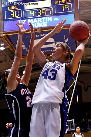 Duke gaining some separation  - Duke Tags: #43 Allison Vernerey 22 Alecia Weatherly