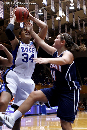 No call  - Duke Tags: #34 Krystal Thomas 14 Taylor Hall