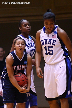 Foul on Butler who thought she'd tied up Richa  - Duke Tags: #15 Richa Jackson 11 Heather Butler