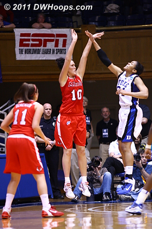 Oliver hits a corner trey, 60-54 Marist  - Duke Tags: #34 Krystal Thomas 10 Kate Oliver