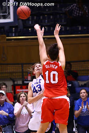 Oliver fouled  - Duke Tags: #43 Allison Vernerey 10 Kate Oliver