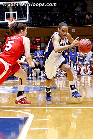 DWHoops Photo  - Duke Tags: #5 Jasmine Thomas 5 Elise Caron