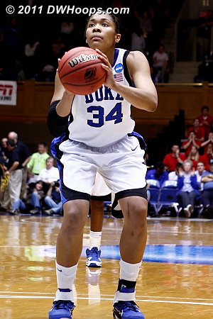 Krystal made both, 68-64 Duke with :28 left  - Duke Tags: #34 Krystal Thomas