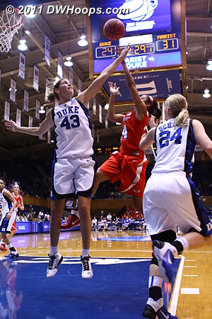 DWHoops Photo  - Duke Tags: #43 Allison Vernerey 24 Corielle Yarde