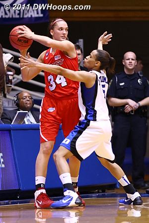 DWHoops Photo  - Duke Tags: #5 Jasmine Thomas 34 Brandy Gang